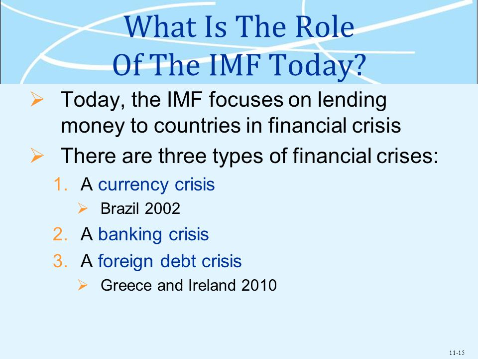 What Is The Role Of The IMF Today