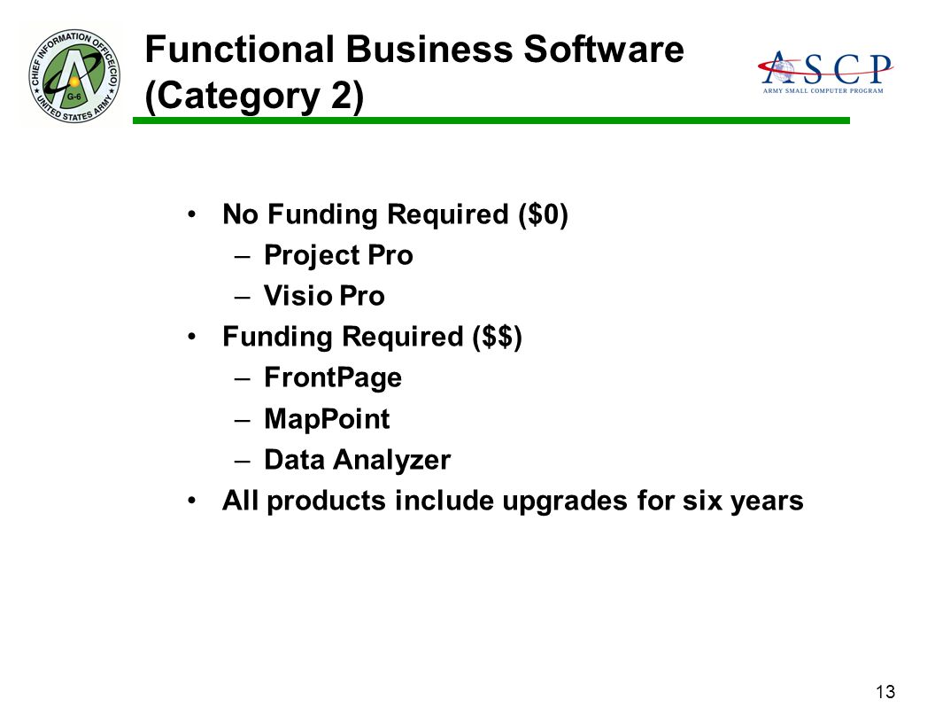 Functional Business Software (Category 2)