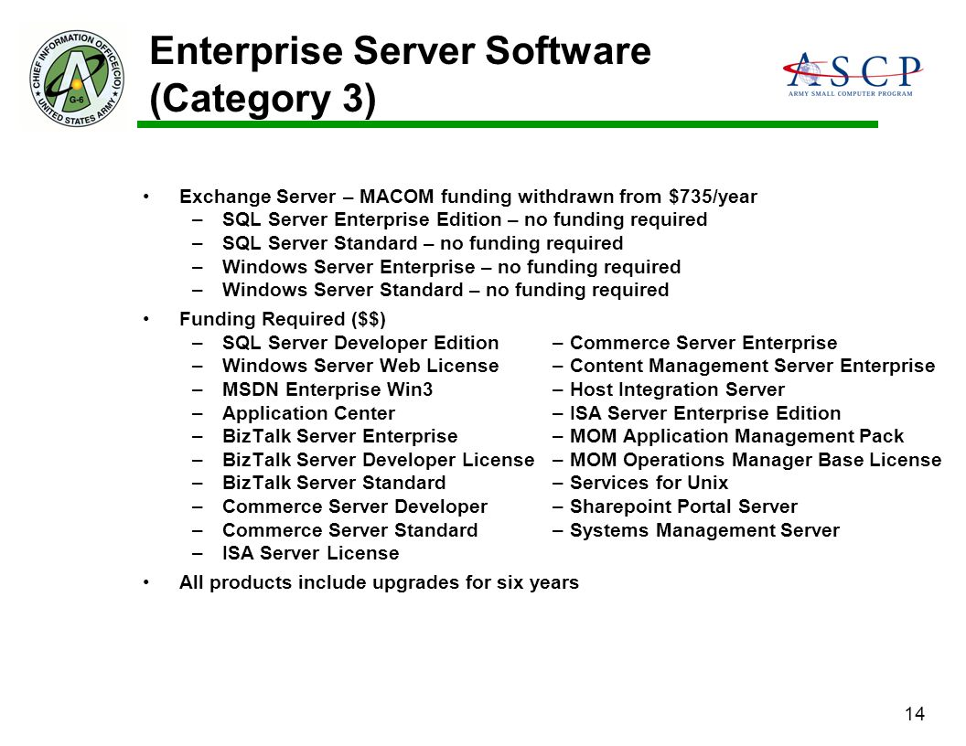 Enterprise Server Software (Category 3)