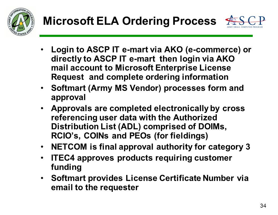 Microsoft ELA Ordering Process