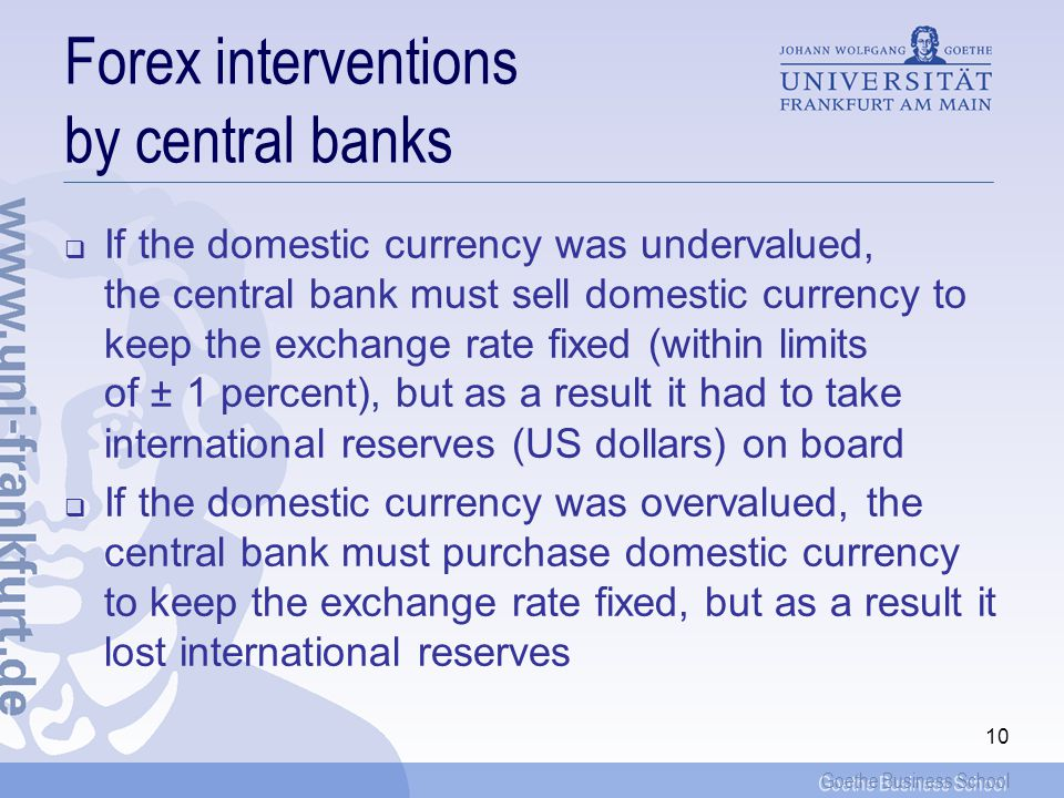 Forex interventions by central banks