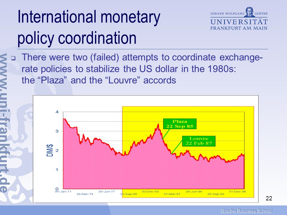 International monetary policy coordination