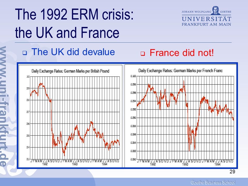The 1992 ERM crisis: the UK and France