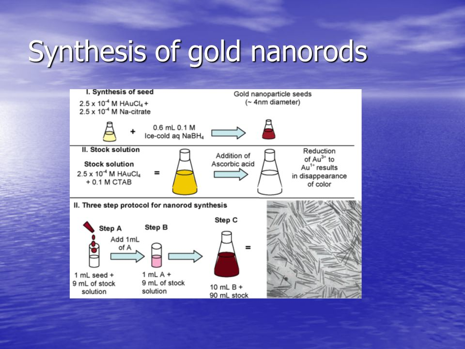 Synthesis of gold nanorods