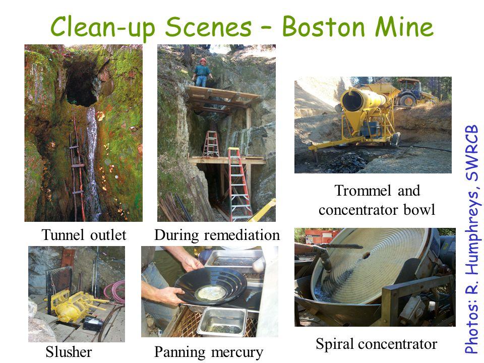 Clean-up Scenes – Boston Mine