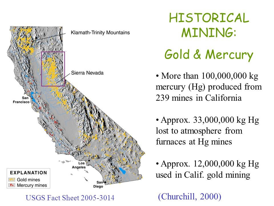 HISTORICAL MINING: Gold & Mercury box
