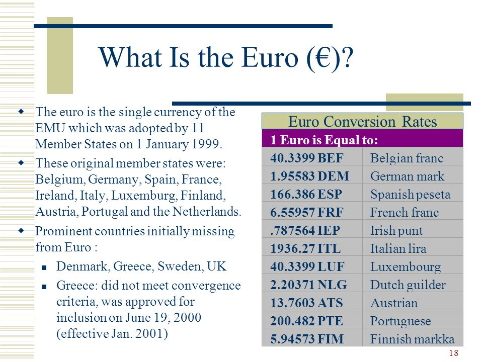 What Is the Euro (€) Euro Conversion Rates