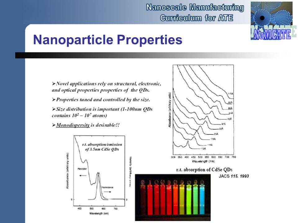 Nanoparticle Properties
