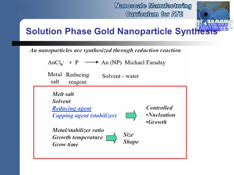 Solution Phase Gold Nanoparticle Synthesis