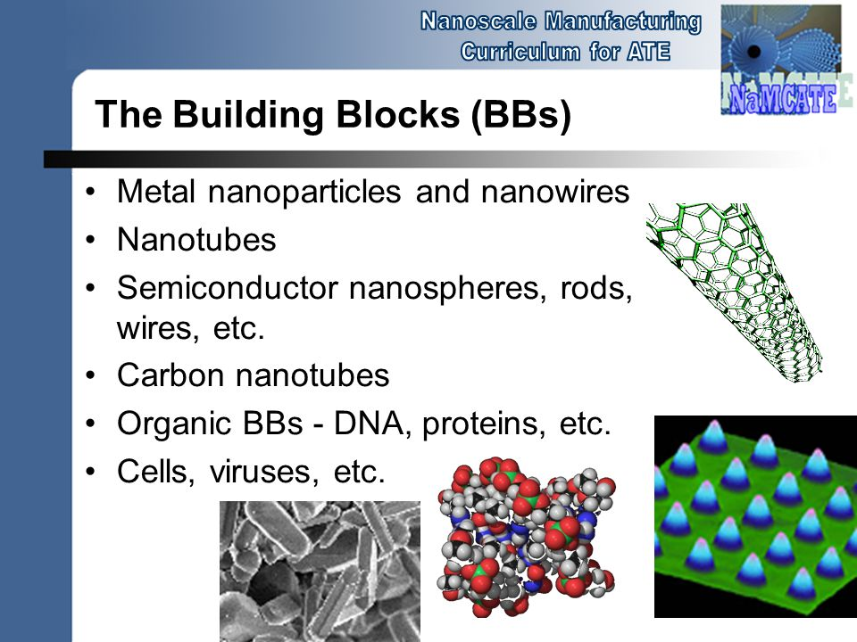 The Building Blocks (BBs)