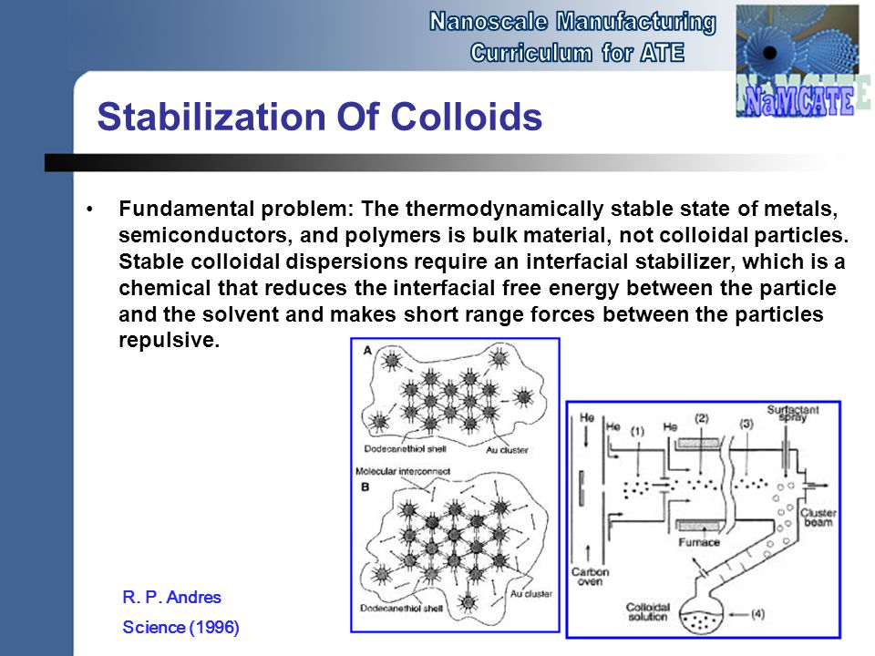 Stabilization Of Colloids
