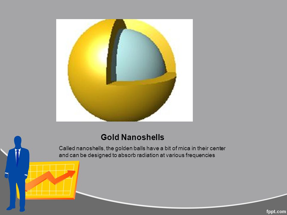 Gold Nanoshells Called nanoshells, the golden balls have a bit of mica in their center and can be designed to absorb radiation at various frequencies.