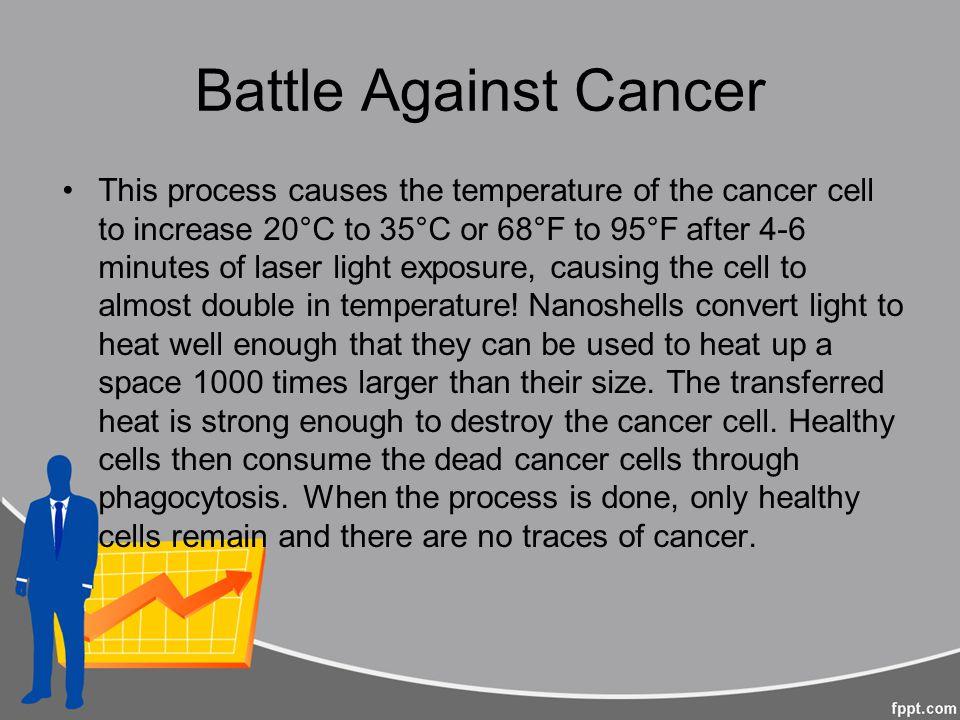 Battle Against Cancer