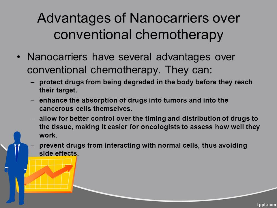 Advantages of Nanocarriers over conventional chemotherapy