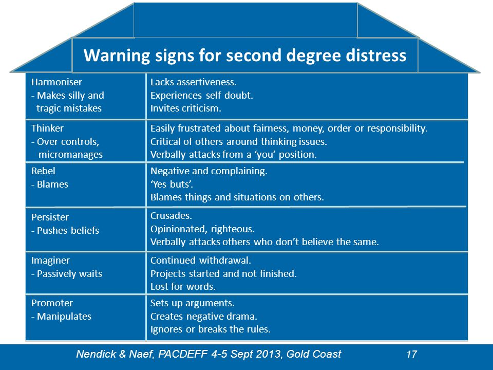 Warning signs for second degree distress