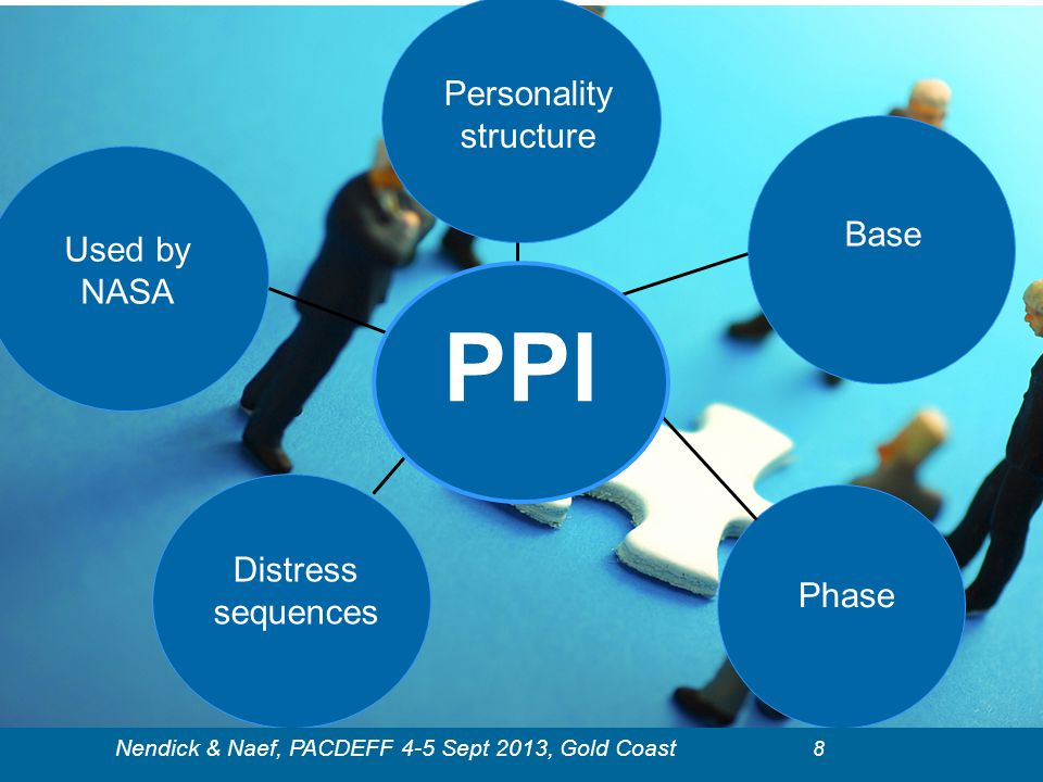 PPI Personality structure Base Used by NASA Distress sequences Phase
