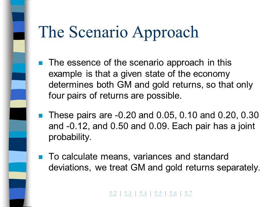The Scenario Approach