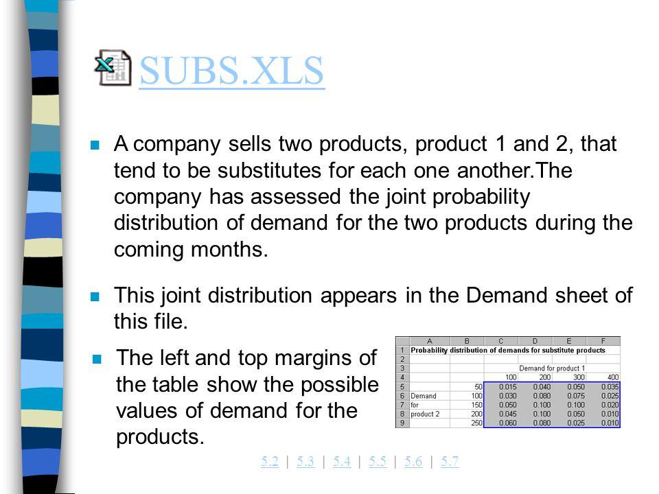 SUBS.XLS