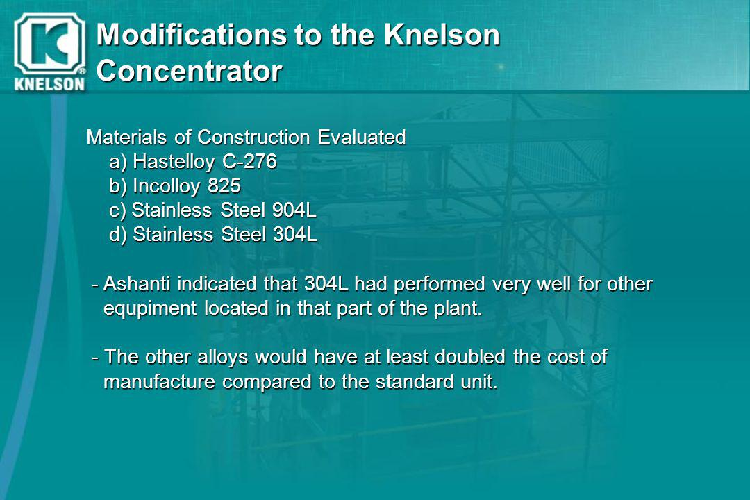 Modifications to the Knelson Concentrator