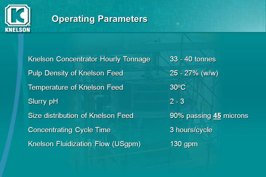 Operating Parameters Knelson Concentrator Hourly Tonnage 33 - 40 tonnes. Pulp Density of Knelson Feed 25 - 27% (w/w)