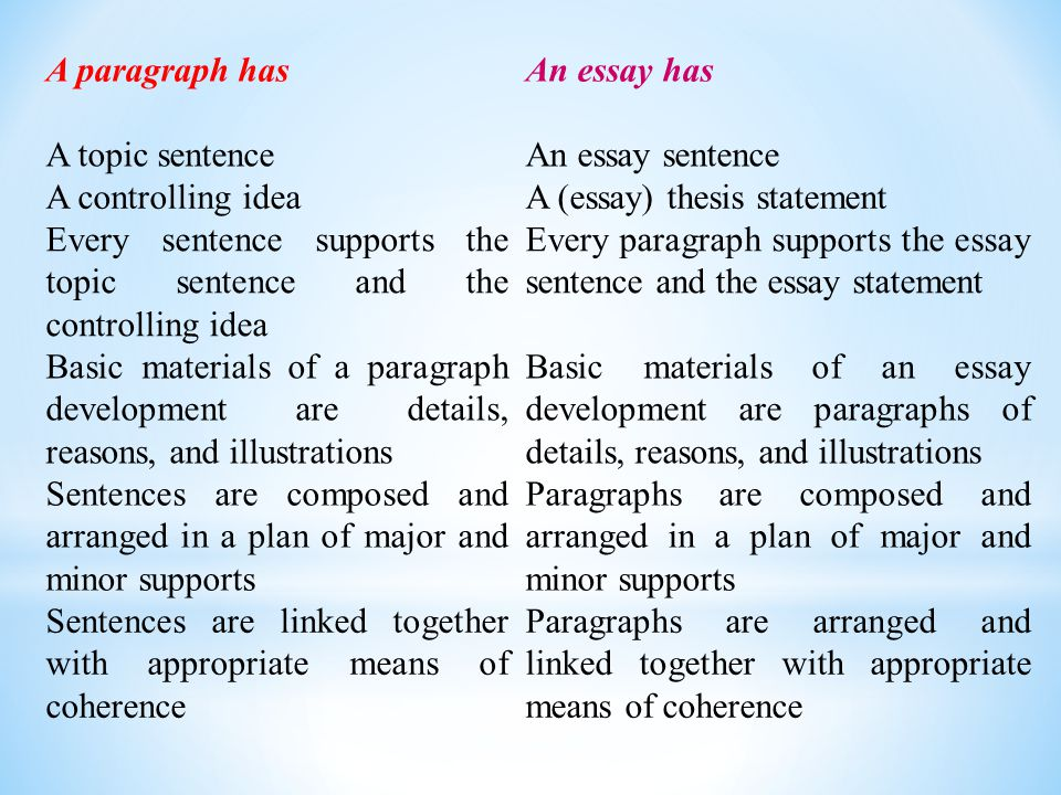 essay writing topic sentence Most of my paper assignments require students to write an analytic essay in response to sentence should clearly identify how the material in that paragraphs relates to your essay's main argument topic sentences are critical to helping your reader.