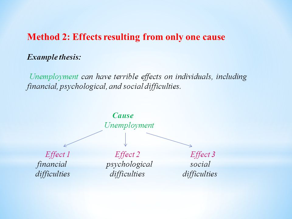 Method 2: Effects resulting from only one cause