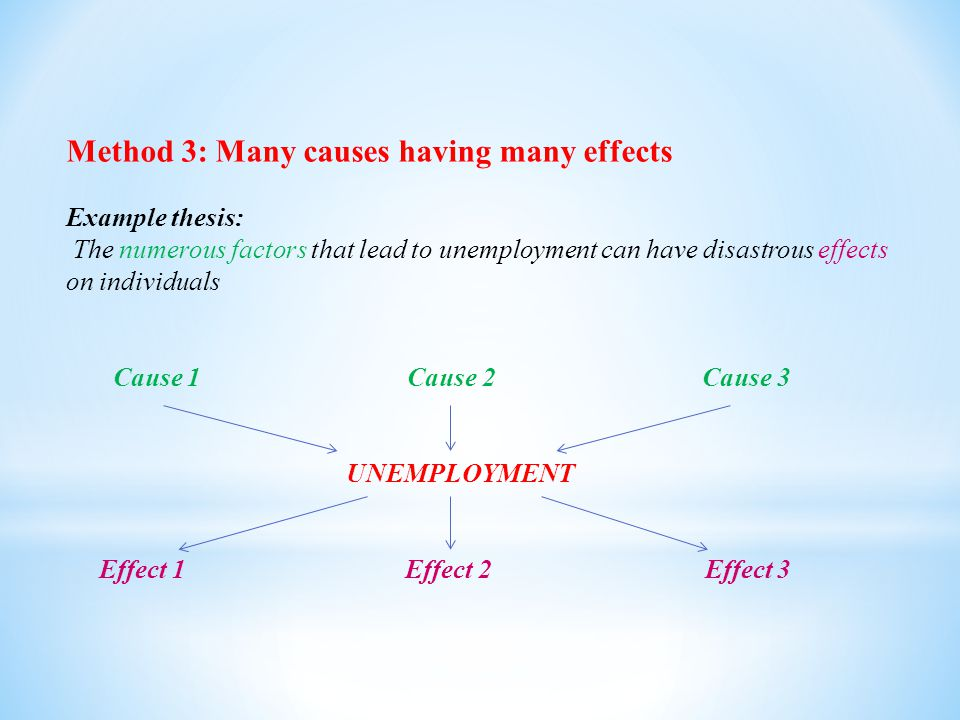 Method 3: Many causes having many effects