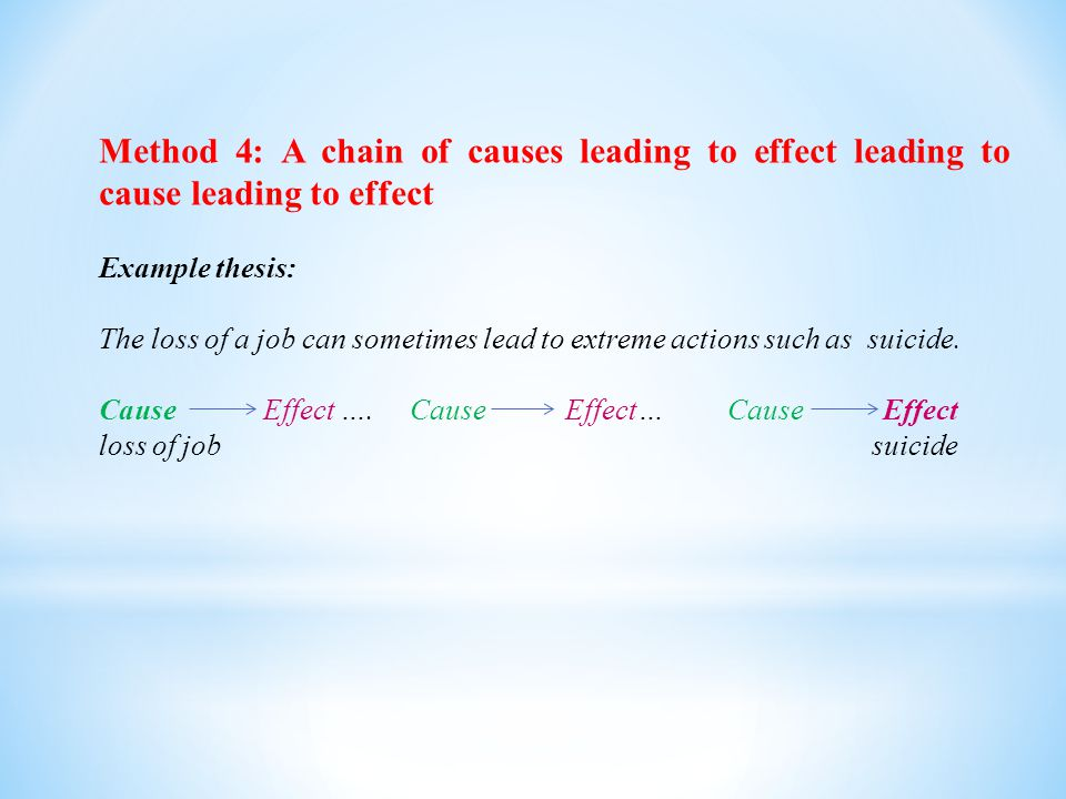 Method 4: A chain of causes leading to effect leading to cause leading to effect