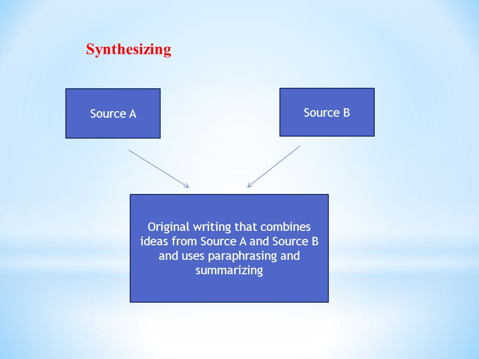 Synthesizing Source A Source B