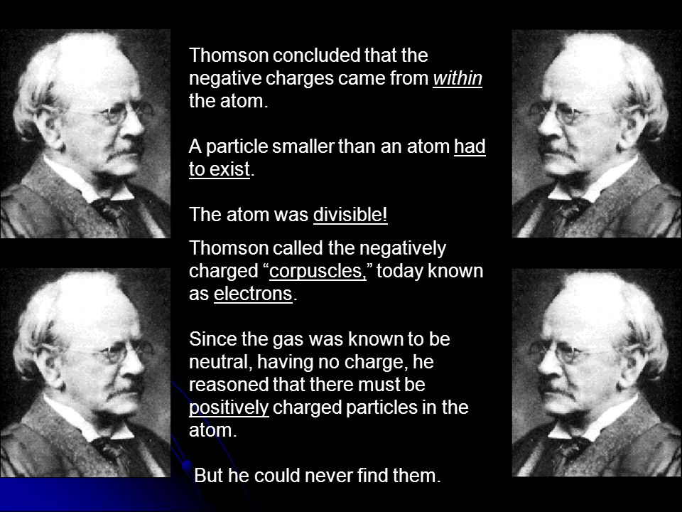Thomson concluded that the negative charges came from within the atom.