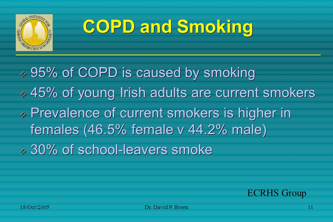 COPD and Smoking 95% of COPD is caused by smoking