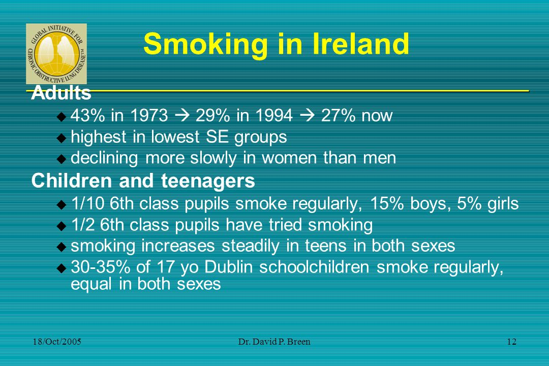 Smoking in Ireland Adults Children and teenagers