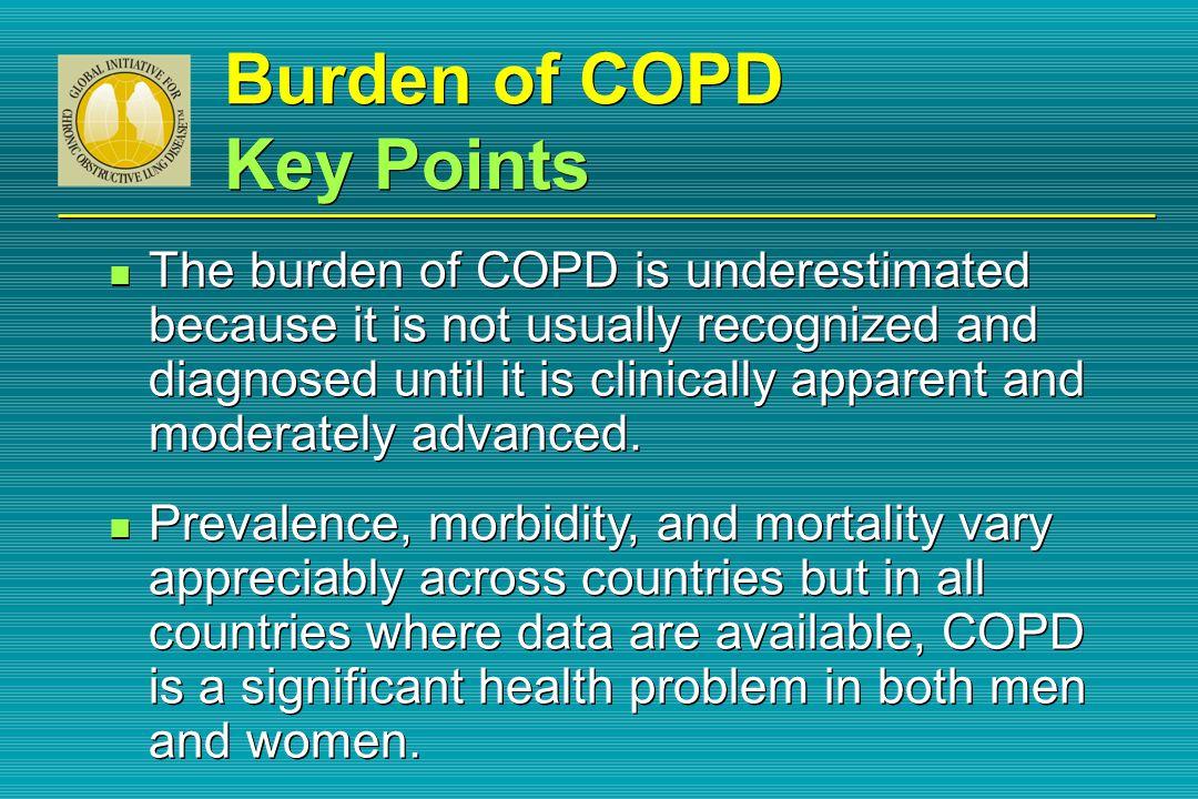 Burden of COPD Key Points