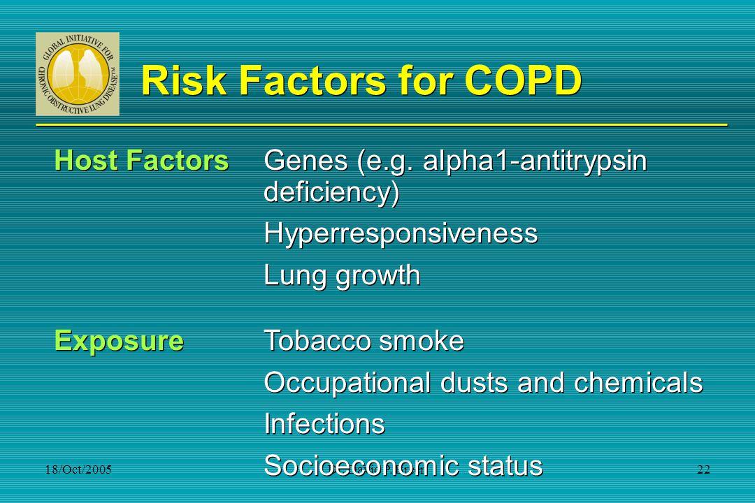 Risk Factors for COPD Host Factors Genes (e.g. alpha1-antitrypsin deficiency) Hyperresponsiveness.