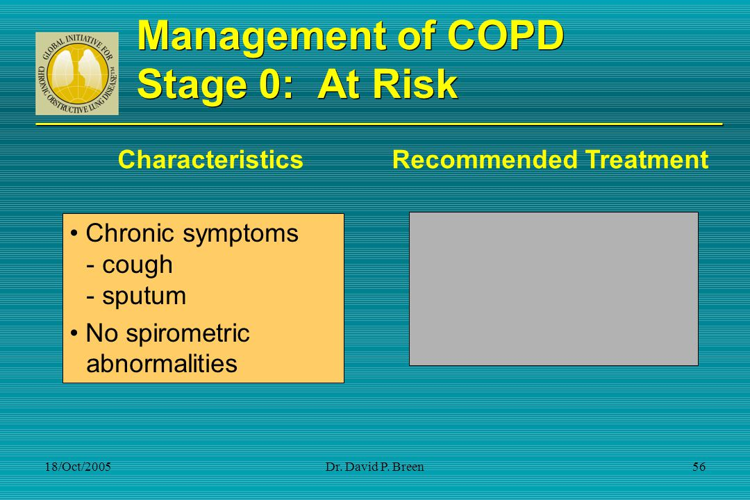 Management of COPD Stage 0: At Risk