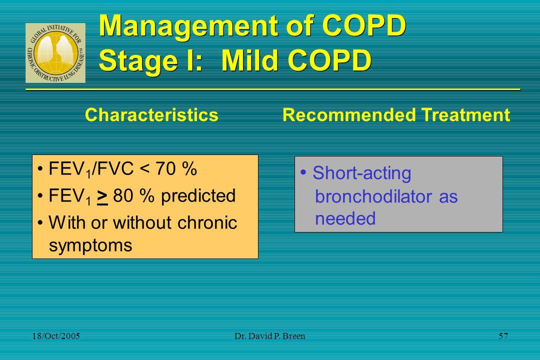 Management of COPD Stage I: Mild COPD