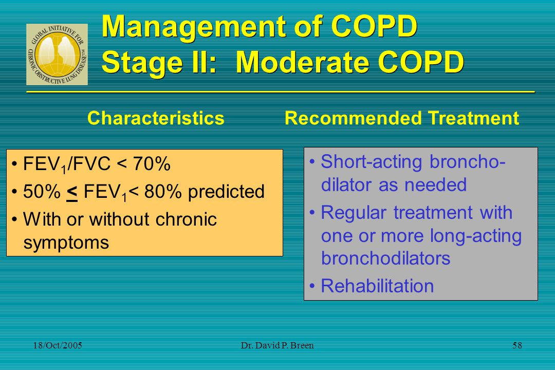 Management of COPD Stage II: Moderate COPD