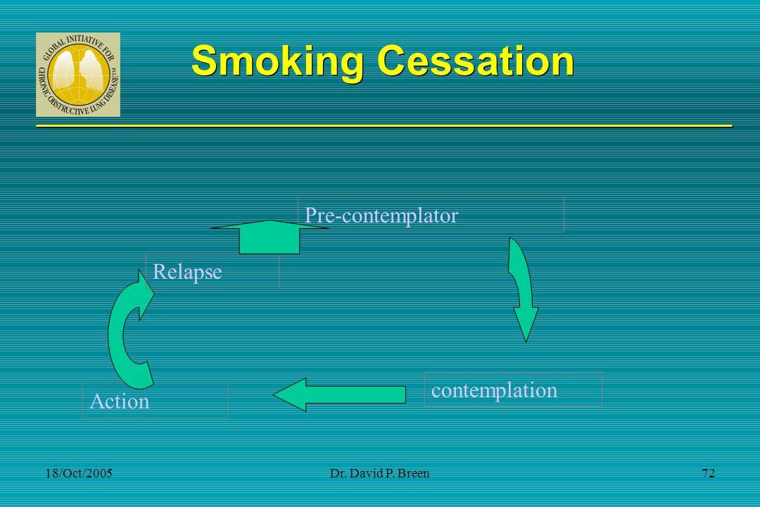 Smoking Cessation Pre-contemplator Relapse contemplation Action