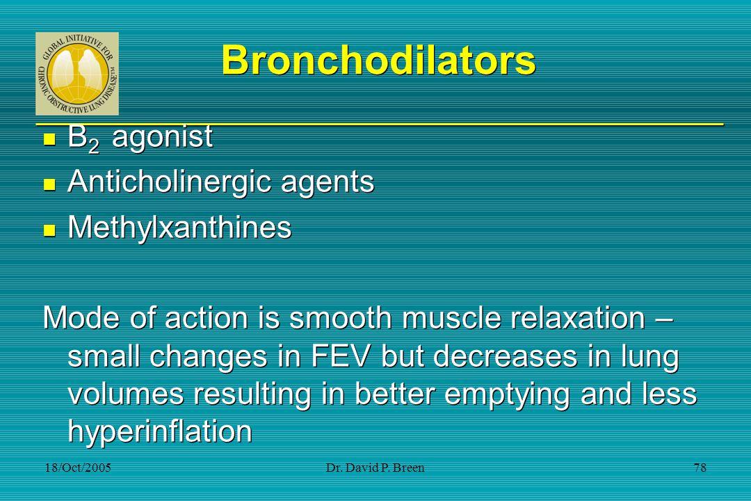 Bronchodilators Β2 agonist Anticholinergic agents Methylxanthines