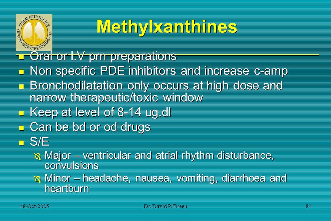 Methylxanthines Oral or I.V prn preparations
