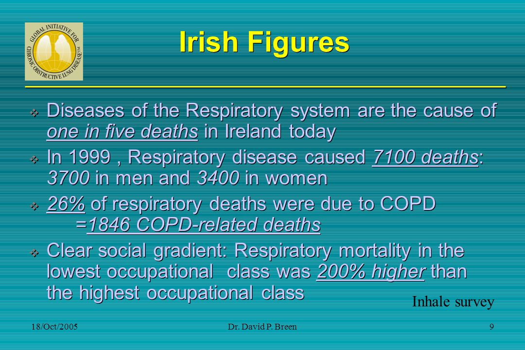 Irish Figures Diseases of the Respiratory system are the cause of one in five deaths in Ireland today.