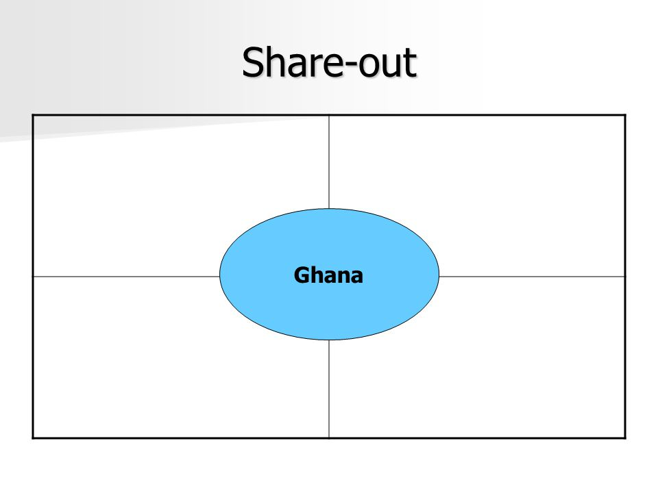 Share-out Ghana