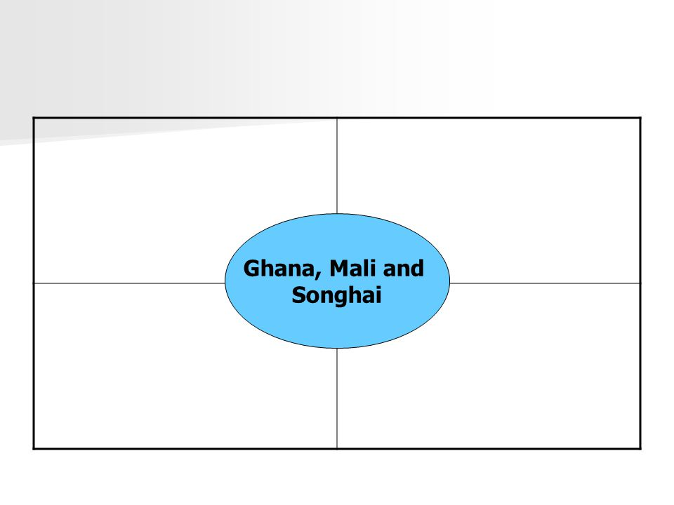 Ghana, Mali and Songhai