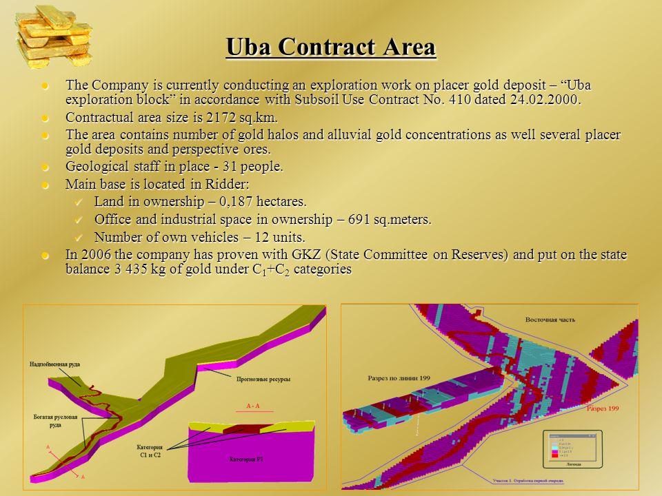 Uba Contract Area