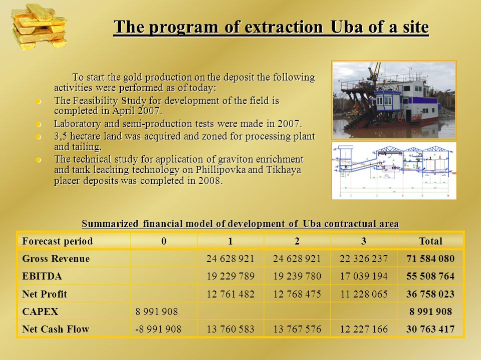 The program of extraction Uba of a site