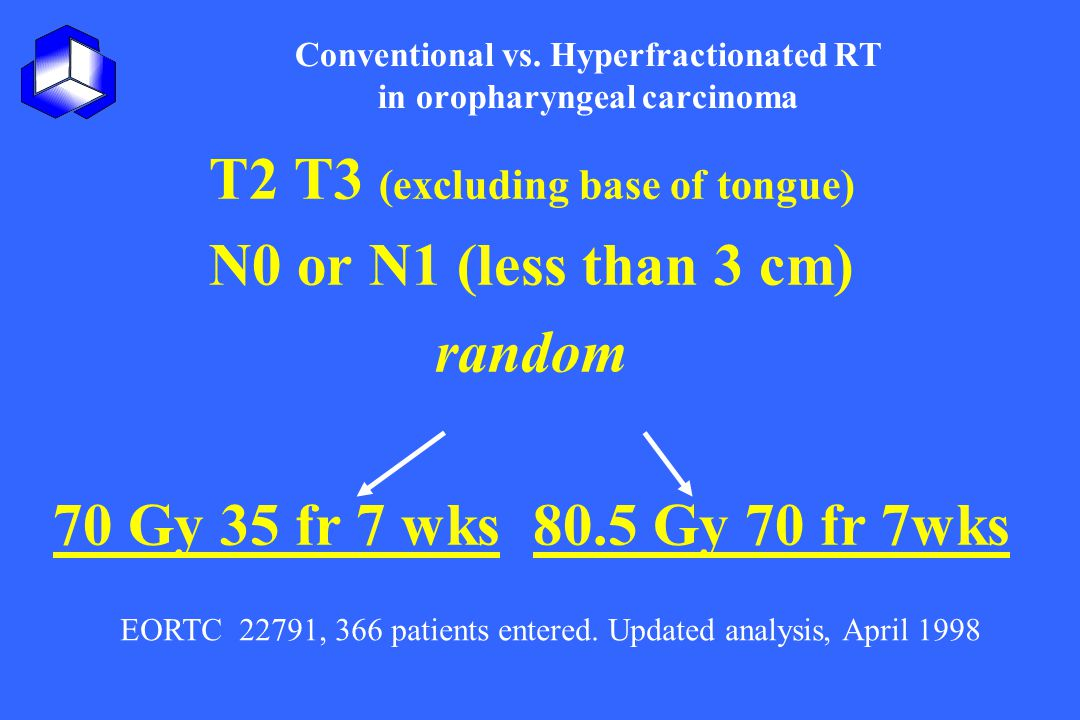 Conventional vs. Hyperfractionated RT in oropharyngeal carcinoma