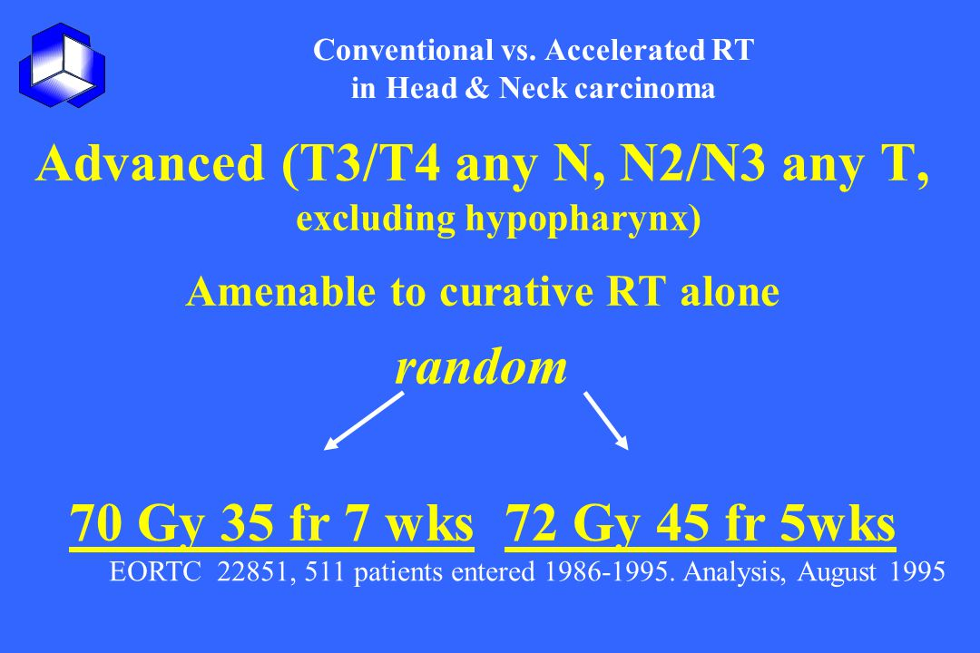 Conventional vs. Accelerated RT in Head & Neck carcinoma