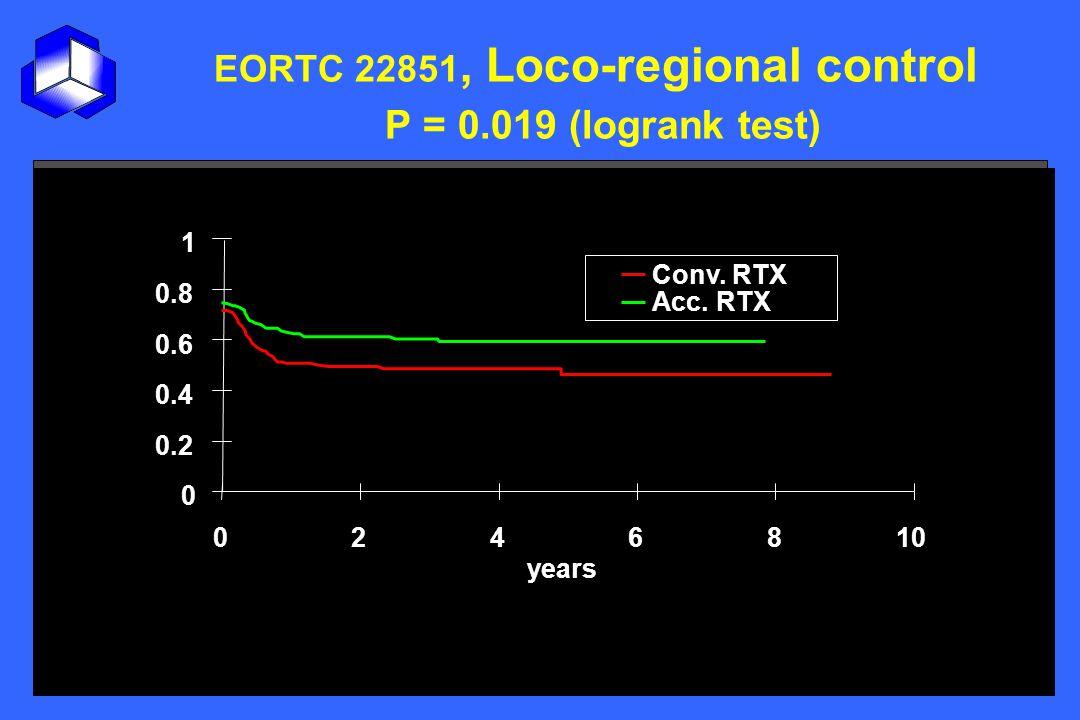 EORTC 22851, Loco-regional control P = 0.019 (logrank test)