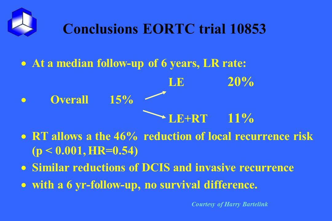 Conclusions EORTC trial 10853