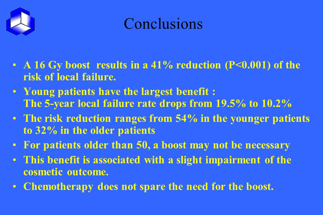 Conclusions A 16 Gy boost results in a 41% reduction (P<0.001) of the risk of local failure.